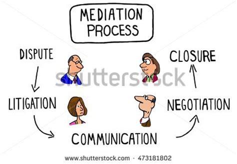 Topics for mediation essay